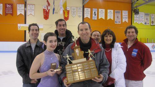TrophySkate